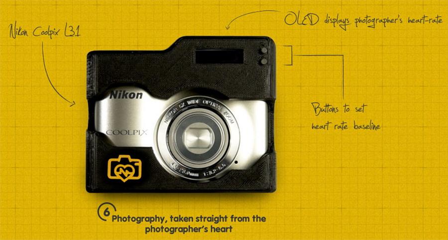 Nikon-Heartography